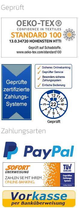Geprüfte Systeme